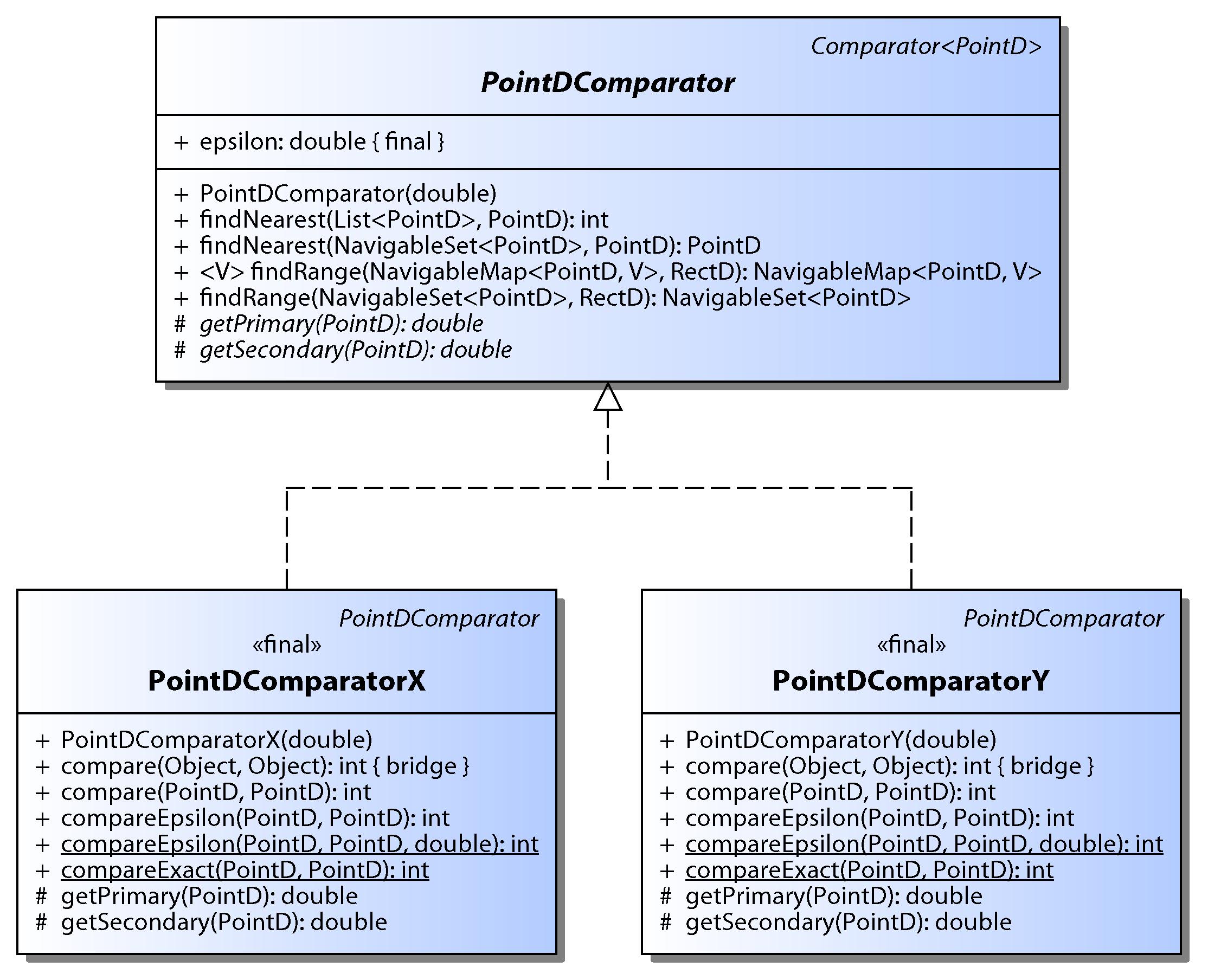 Class Diagrammer 2.1.0